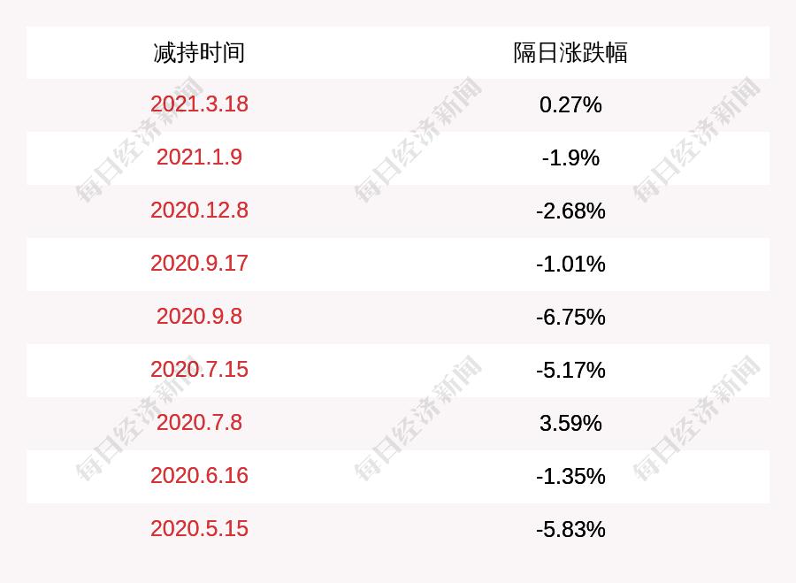 力源信息:华夏人寿减持1178.15万股