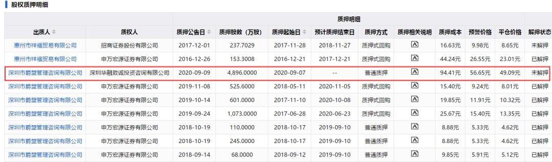 """股票跌停:股价逼近跌停总市值跌破50亿 中潜股份惨变""""绞肉"""