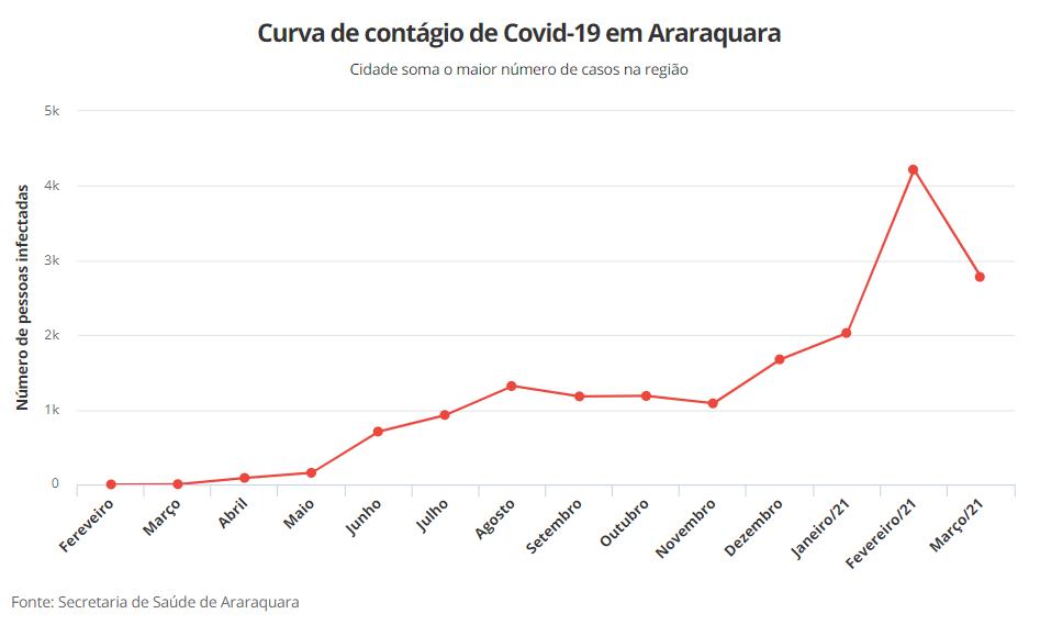 【蜗牛棋牌】巴西:10天内日增新冠肺炎死亡病例数两度清零