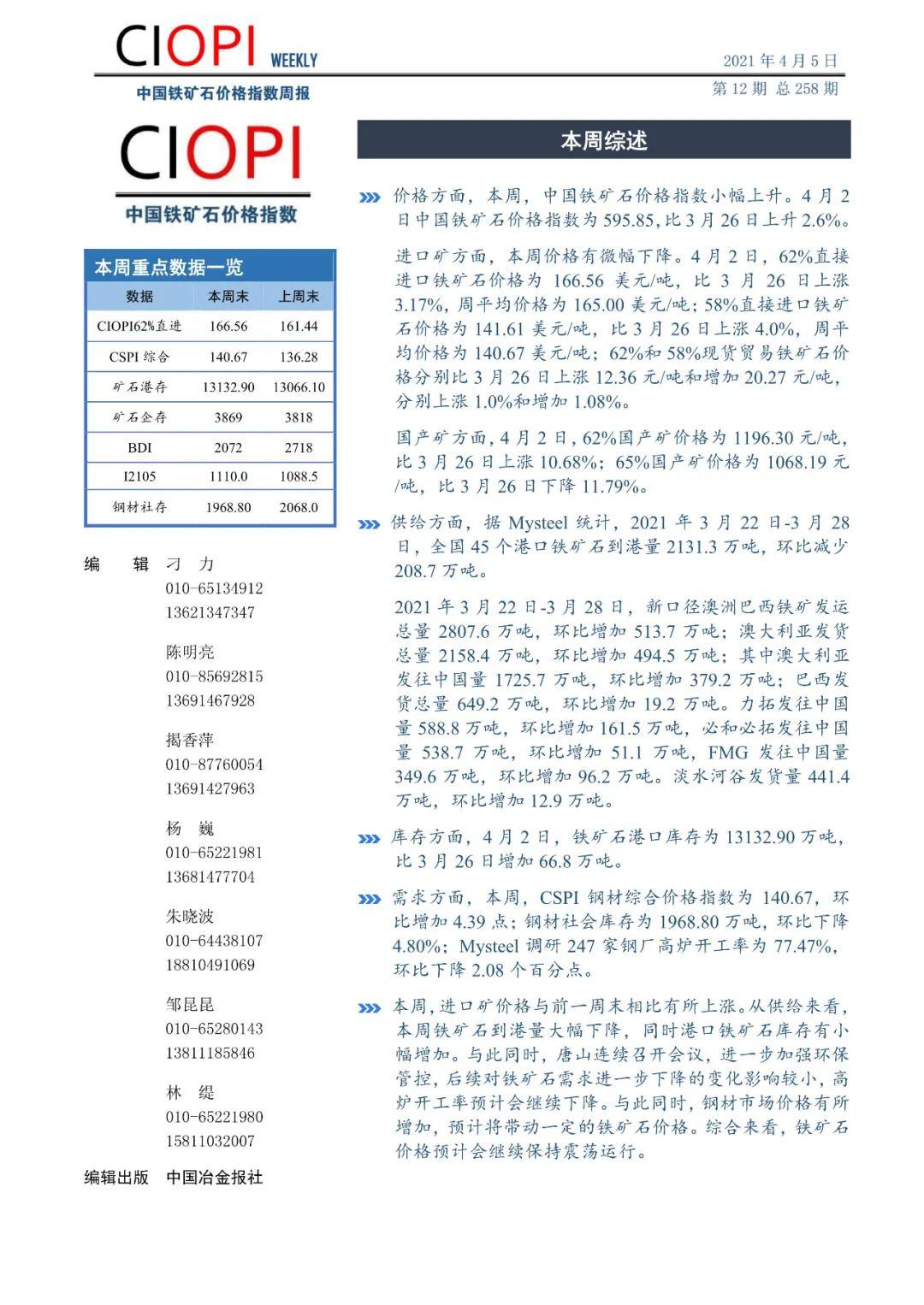 中国铁矿石价格指数周报(3月29日-4月2日)