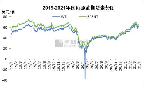 山东地炼检修不缺席 本区域成品油供应恐迎来年内低点