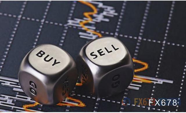 外汇交易提醒:美元与美债收益率大涨,商品货币重挫