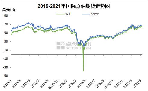 """国际原油延续窄幅震荡 成品油零售迎""""二连涨"""""""
