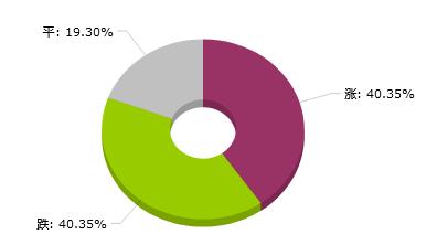大宗商品数据每日播报(2021年5月17日)