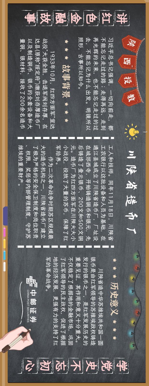 红色金融故事之川陕省造币厂