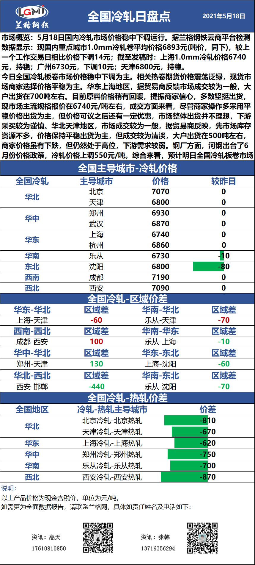 兰格冷轧板卷日盘点(5.13):价格稳中下调 市场成交一般