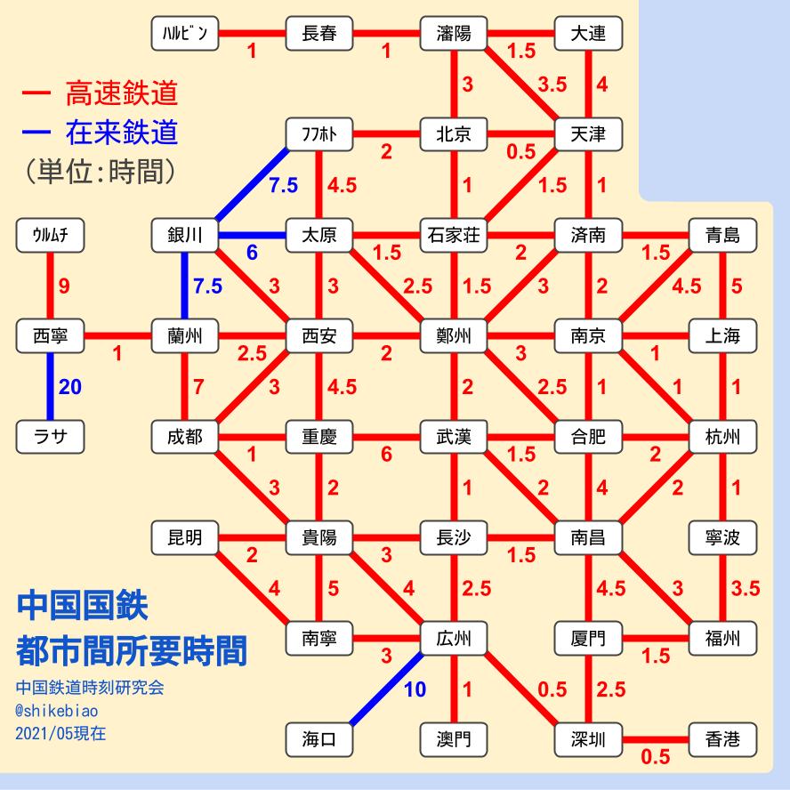 日本铁路爱好者做了一份中国高铁时刻表