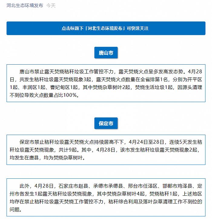 河北省生态环境厅公开通报一批露天焚烧秸秆垃圾火点管控不力地区
