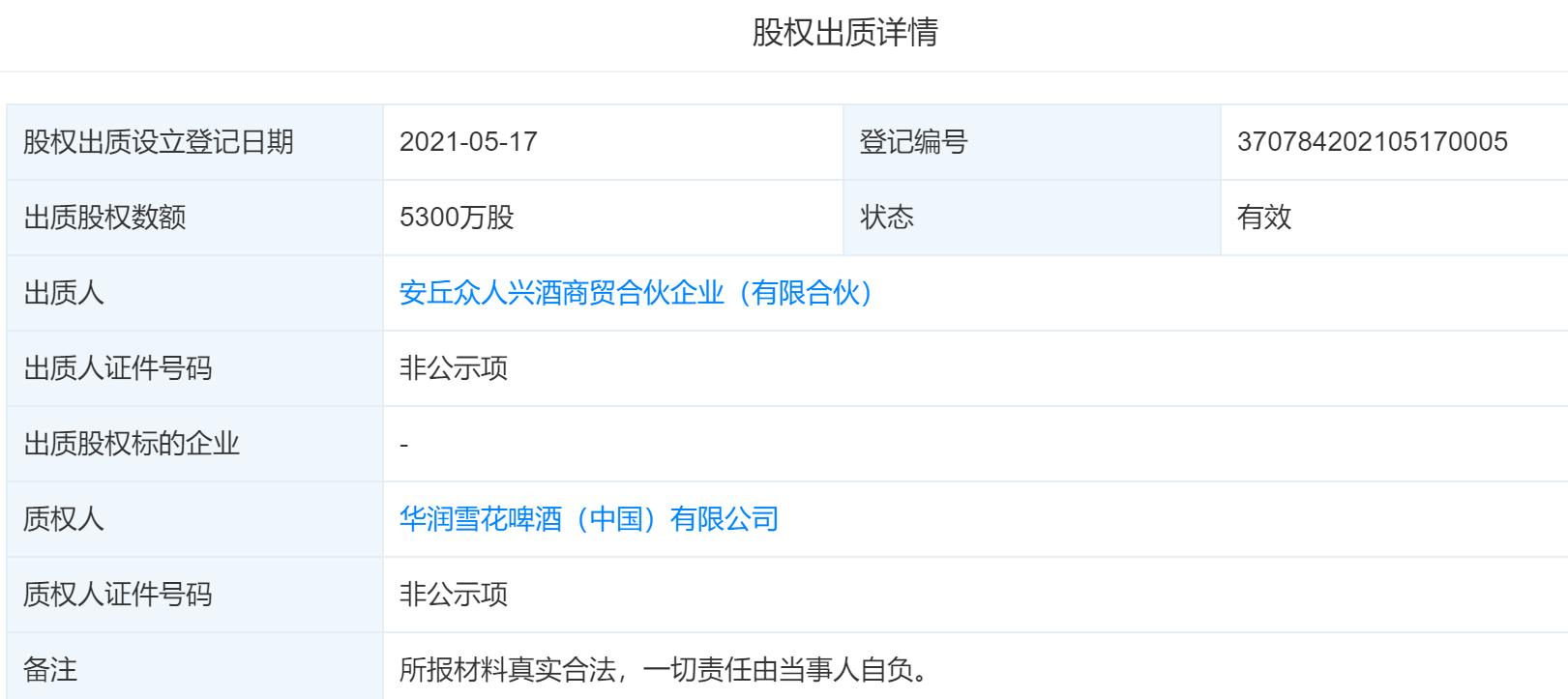 快讯 | 景芝酒业大股东向华润雪花啤酒出质5300万股股权