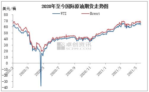 原油涨后回落  成品油零售限价搁浅与下调预期并存