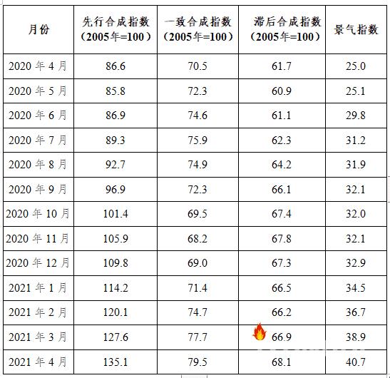 近期铜产业运行态势分析 需谨防价格回调对产业造成的经营风险