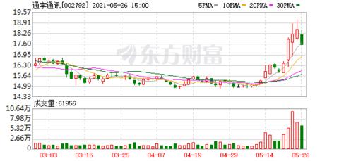 通宇通讯中标中国电信3.64亿元基站天线集采项目