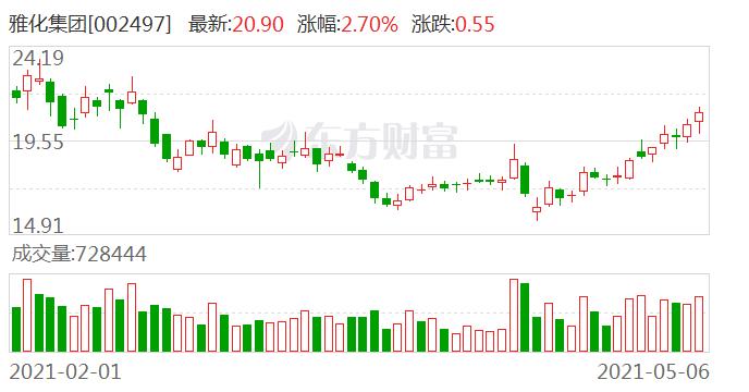华西证券维持雅化集团买入评级:民爆现金奶牛 孕育氢氧化锂龙头