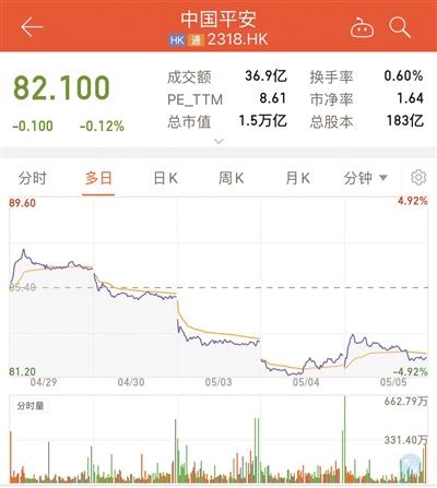 方正集团重整方案揭晓 中国平安最高出资约508亿元欲拿下控股权