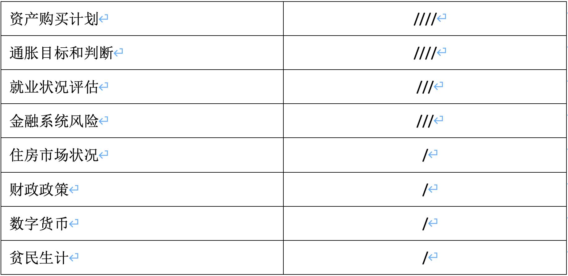 """""""零度解读""""4月27日美联储利率决议发布会"""