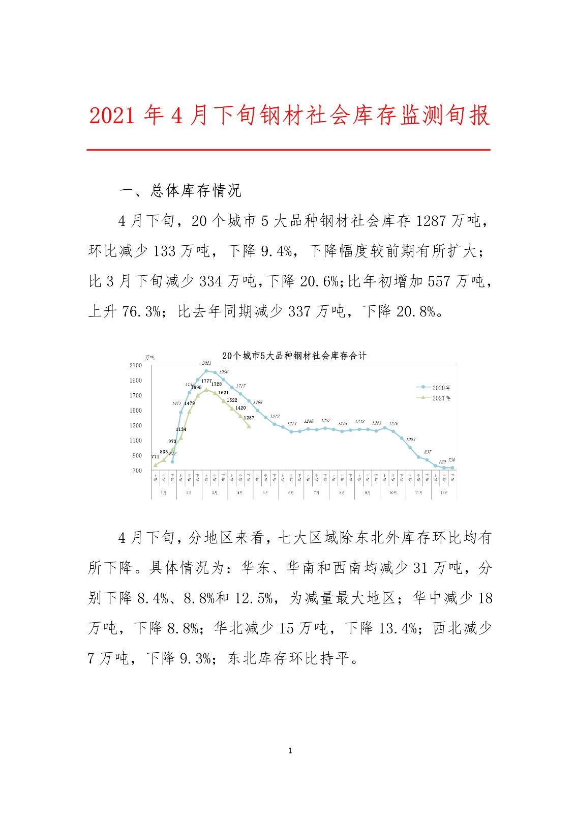 中钢协:2021年4月下旬钢材社会库存监测旬报
