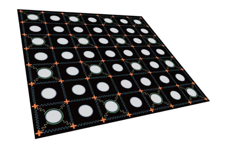 △二维超导量子比特芯片示意图