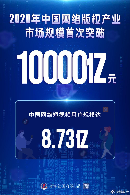 国家版权局:中国网络短视频用户达到8.73亿