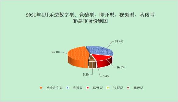 图片来源:财政部网站