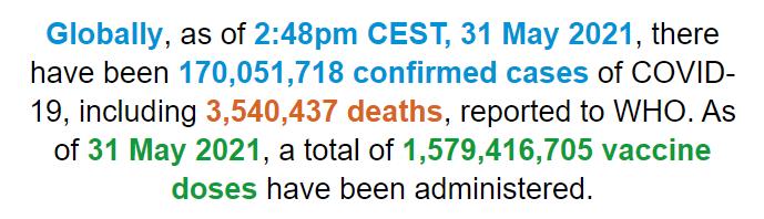 世卫组织:全球新冠肺炎确诊病例超过1.7亿例