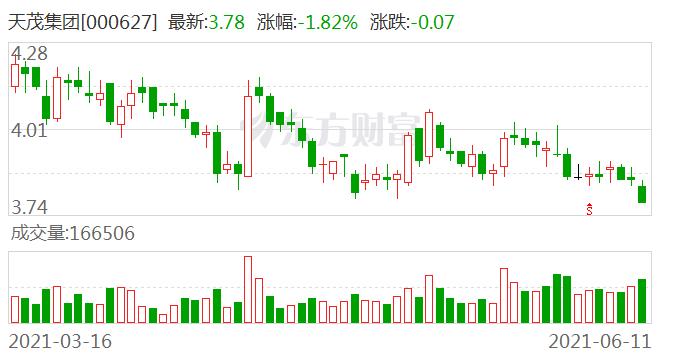 国华人寿前5月保费收入150.77亿元 同比下滑24.16%
