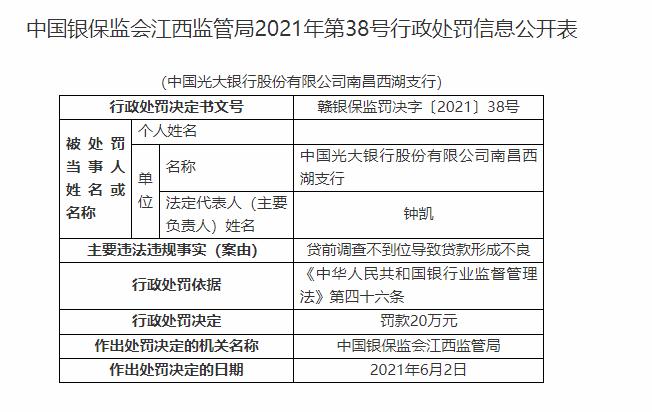 因借贷搭售保险产品等 光大银行南昌西湖支行被罚110万元