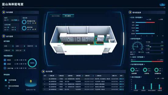 山东威海公司:建成基于智能融合终端的能源互联网示范台区