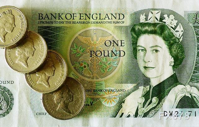 英国料将延迟解封,但英镑多头还有底牌未出