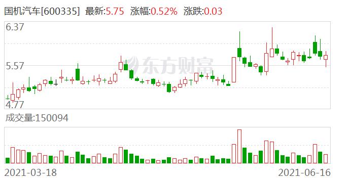 国机汽车:公司持有珠海利晖基金余额1.39亿元 后者投资滴滴出行项目