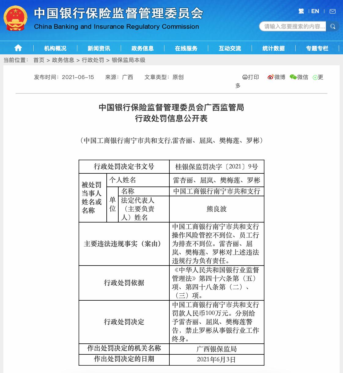 操作风险管控不到位 工行南宁市支行被罚100万元