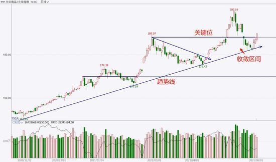 中粮期货 试错交易:6月2日市场观察