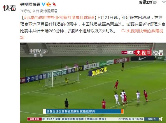 亚足联:武磊当选世界杯亚预赛月度最佳球员