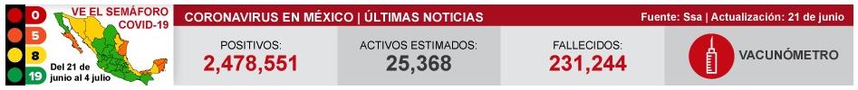 墨西哥新增新冠肺炎确诊病例1268例 累计确诊2478551例