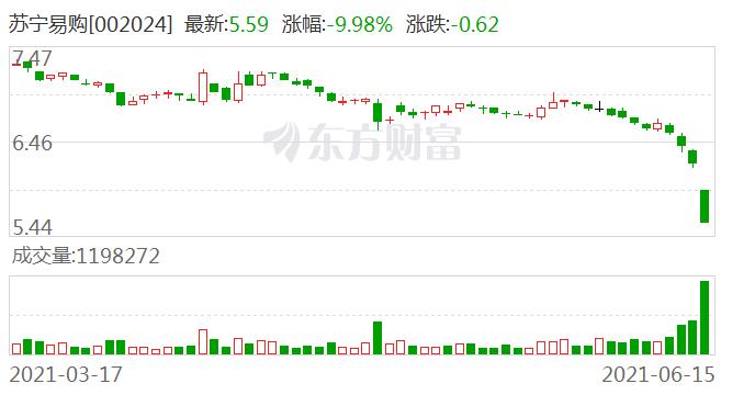 苏宁易购继续停牌 启动发行股份收购深创投旗下资产事项