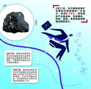 """监管部门频频点名铁矿石""""高处不胜寒"""" 日跌幅达8.79%"""