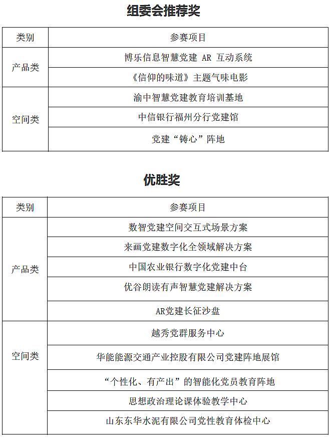 第三届人民网内容科技大赛公告(第三号)