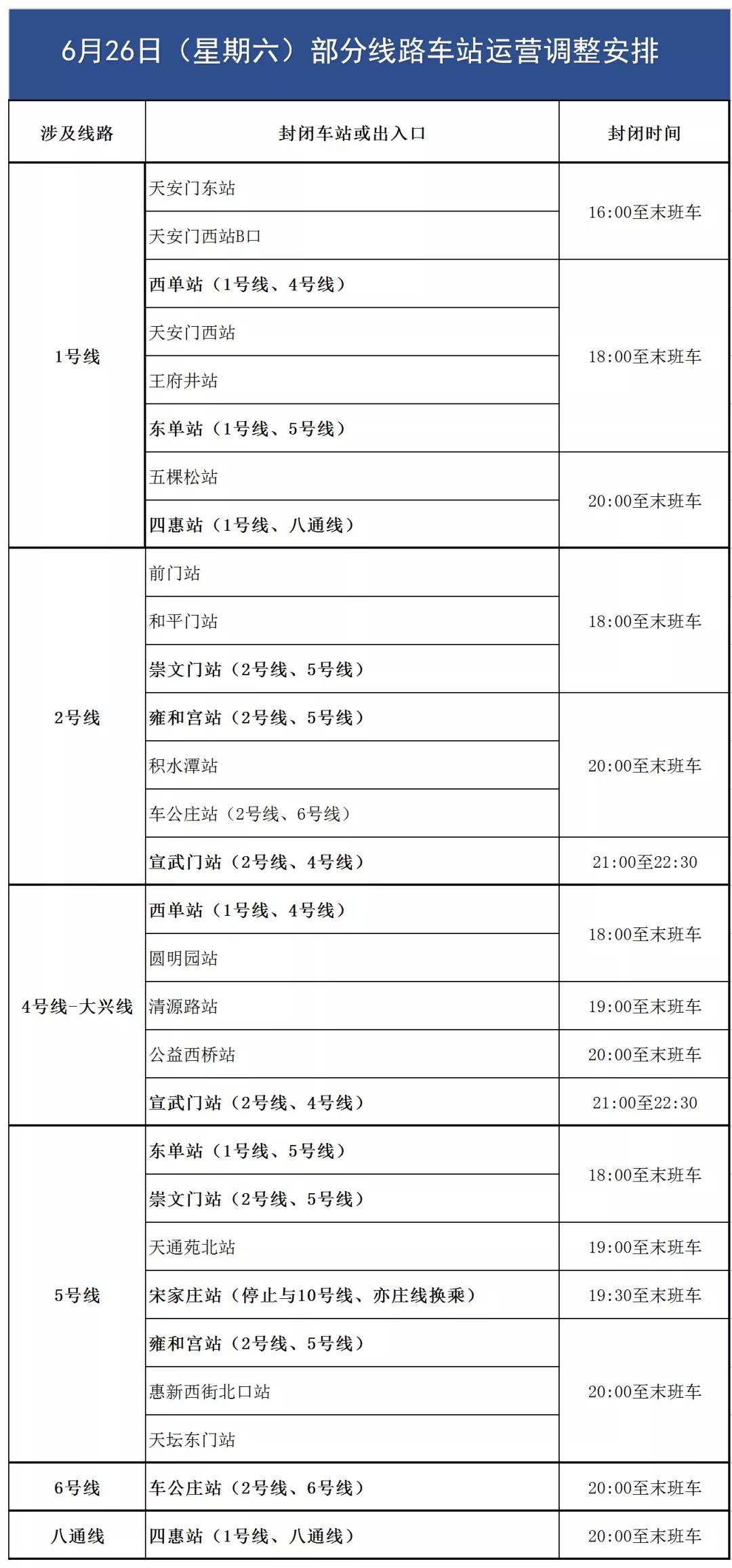 注意!6月26日北京部分地铁线路车站运营调整
