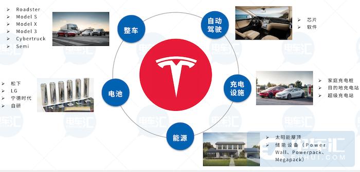 特斯拉能源业务在中国正式落地-第2张图片-汽车笔记网