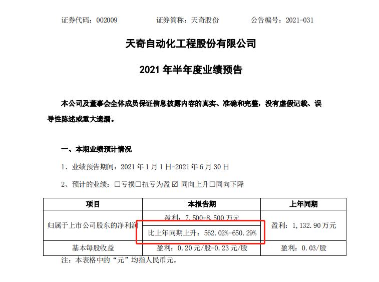 新能源汽车太火爆,江苏天奇股份上半年净利润预增5-6倍