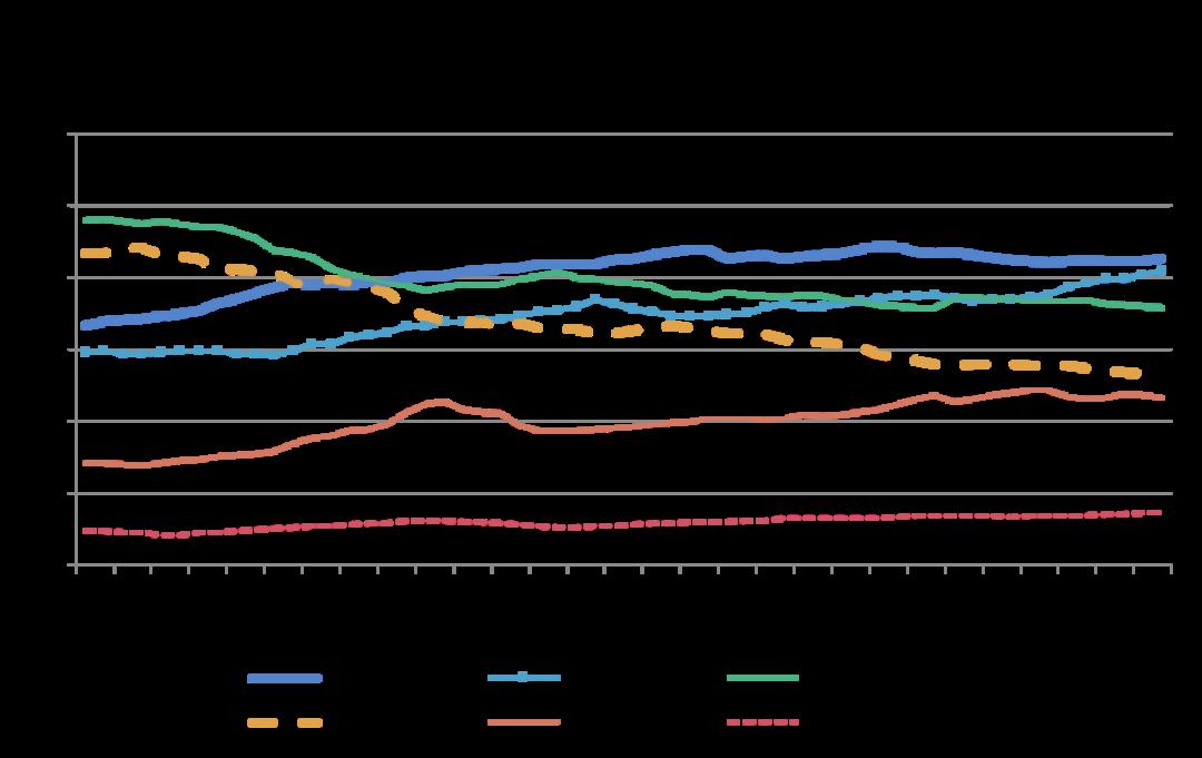 图2 加拿大区域经济发展热力图