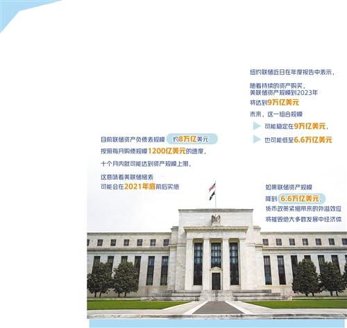 在美国首都华盛顿拍摄的美联储大楼。 新华社记者 刘 杰摄