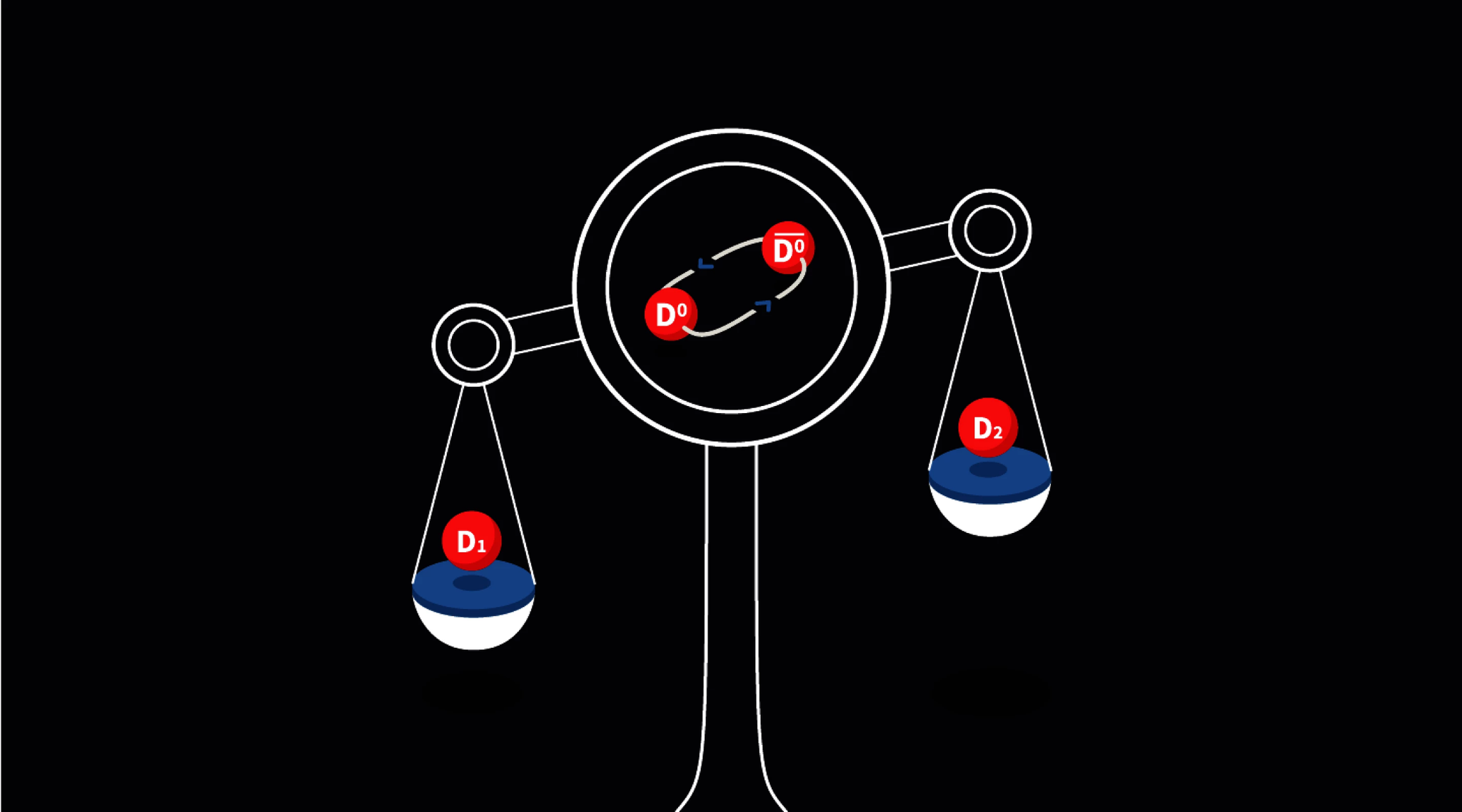 """物理学家发现新粒子""""粲介子""""可在物质和反物质之间自动切换"""