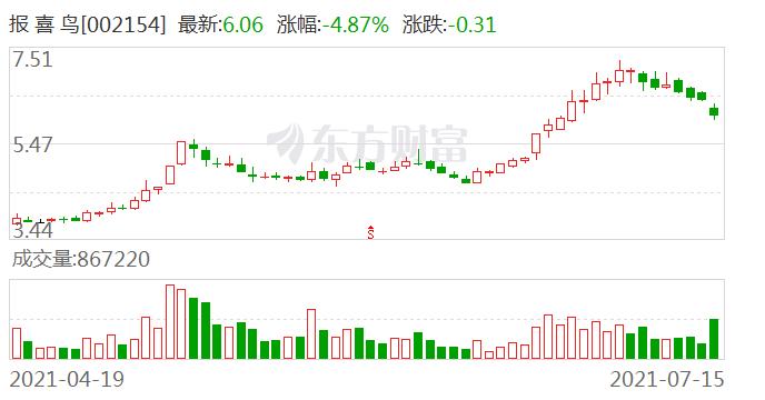中金公司维持报喜鸟中性评级 目标价7.33元