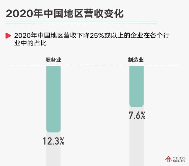 疫情后的一年里 中国商业恢复了吗?