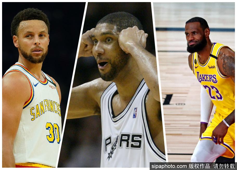盘点NBA21世纪以来最划算的合同