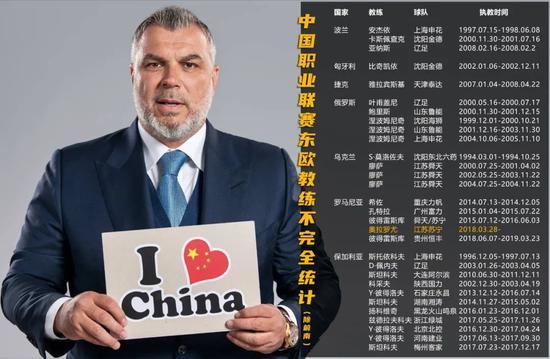 东欧帮教练在中国水土不服 超30次执教仅一座冠军