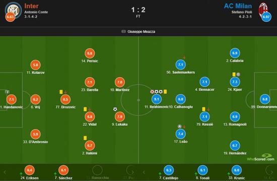 米兰德比之中AC米兰在客场2-1力克国际米兰,拿到3分