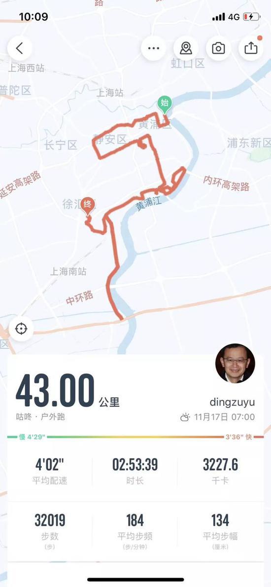 他是中��跑最快的�裁:上海�R拉松跑2小�r53分