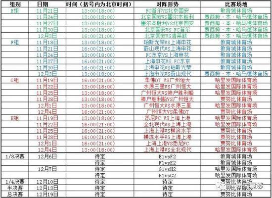 亚冠开球时间确定仍是黄金时间 中国球迷无需熬夜