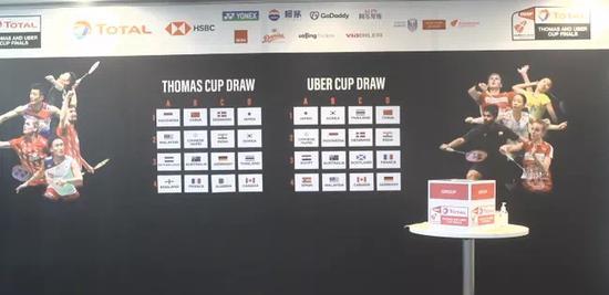 汤尤杯决赛圈抽签仪式在线上举走。视频截图